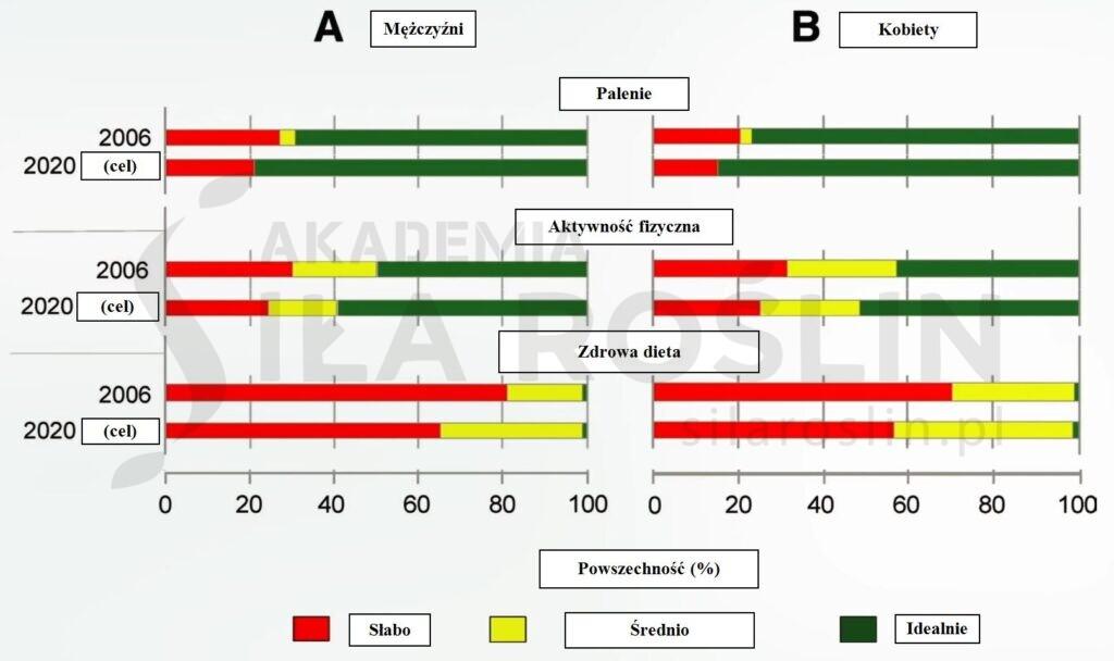 wykres 1_scientific consensus