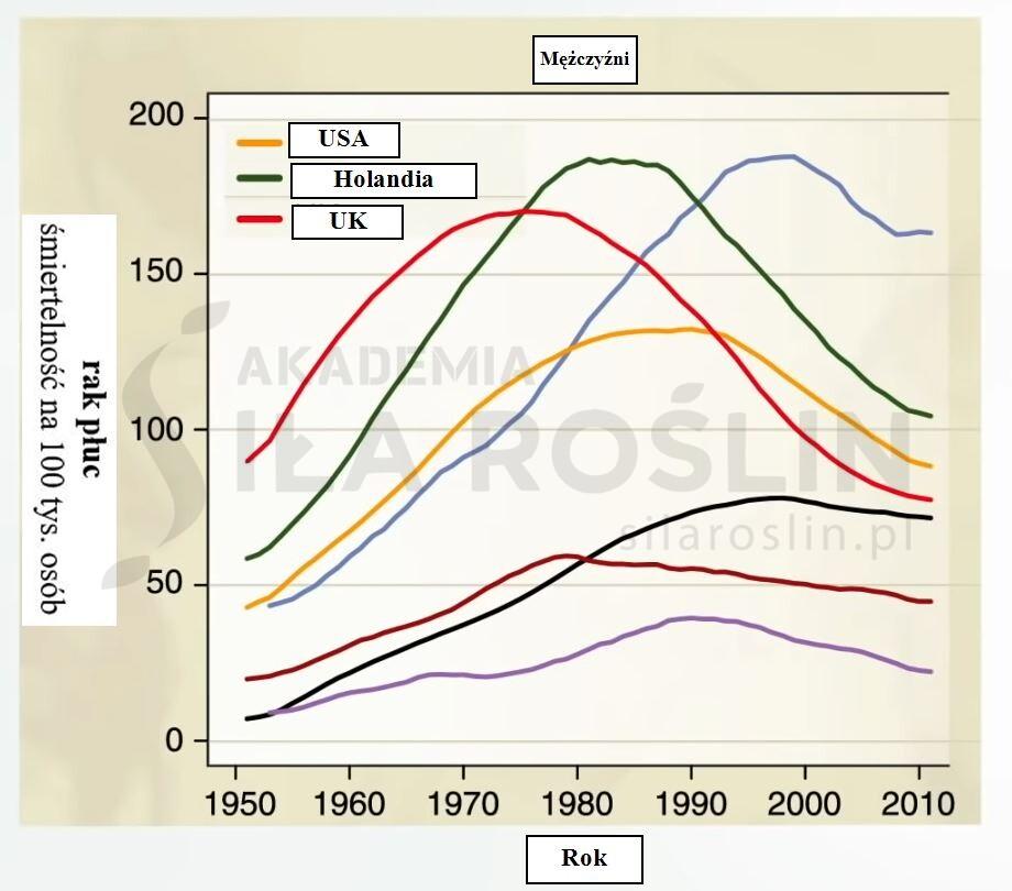 wykres 3_scientific consensus