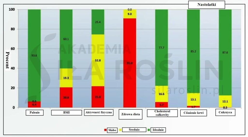 wykres 4_scientific consensus